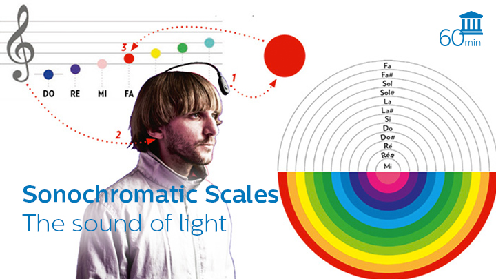 Sonochromatic Scales: The sound of light